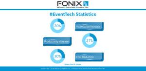Fonix LED - Event Technology Engagement Statistics
